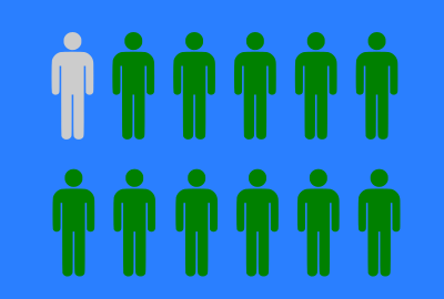 graphic showing a grey male figure amongst lots of green male figure