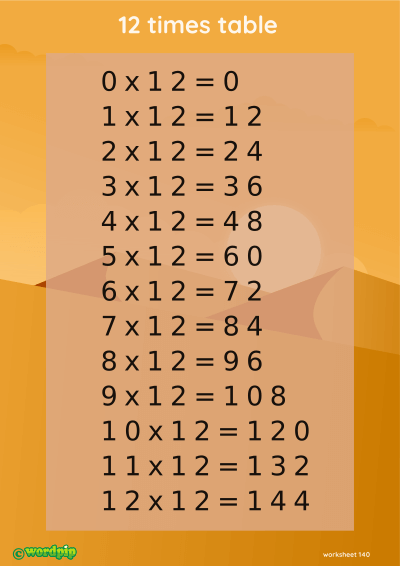 thumbnail image of 12 times table poster
